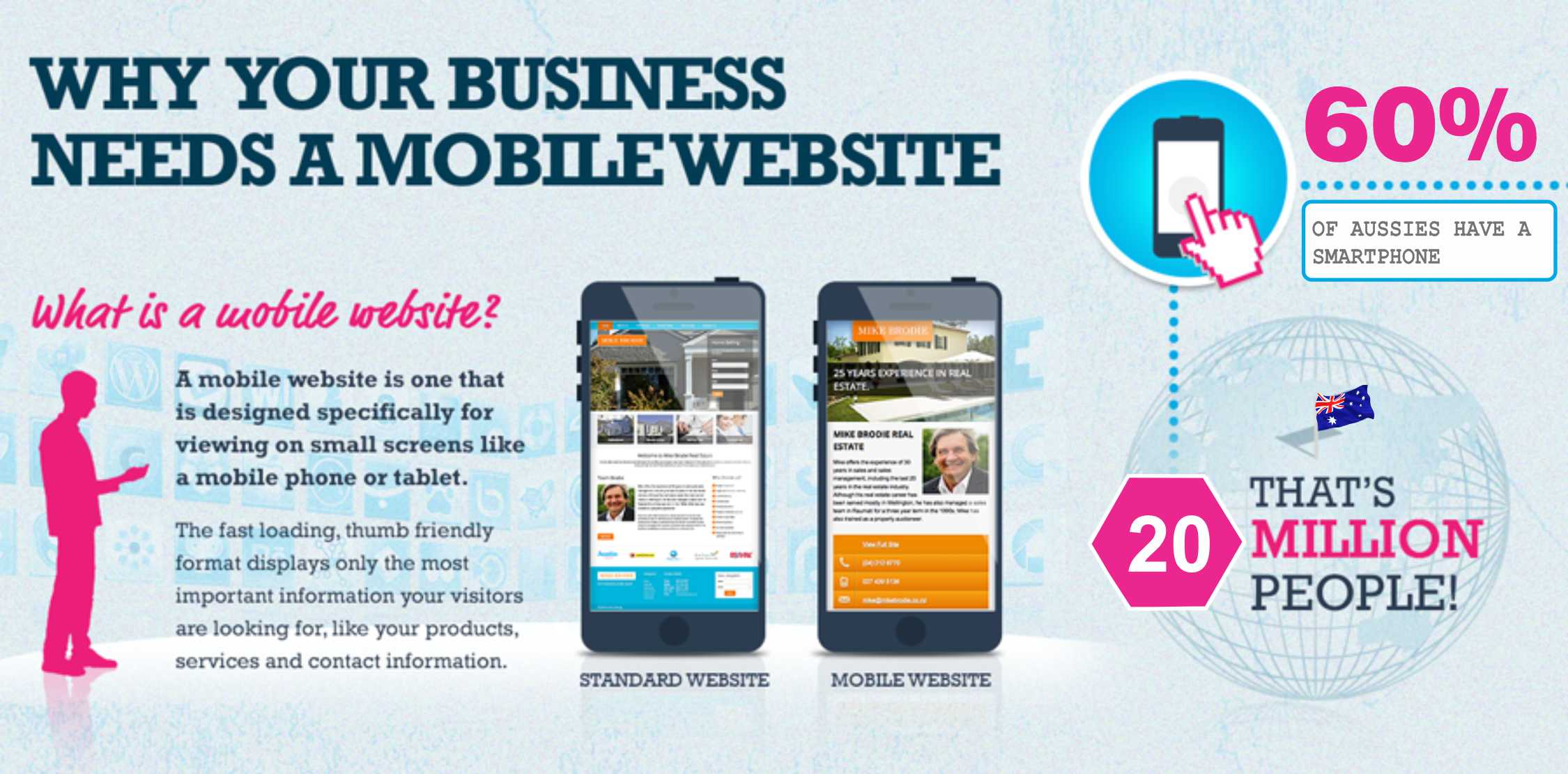 Mobile website infographic